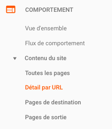 Top URL Analytics