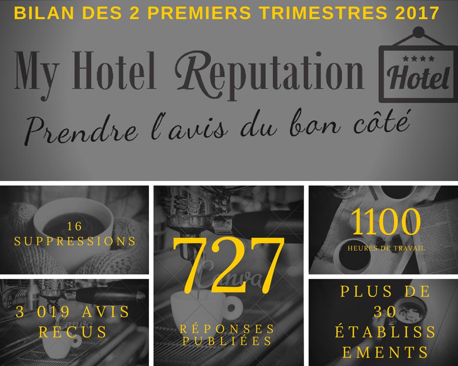 My Hôtel Réputation Infographie
